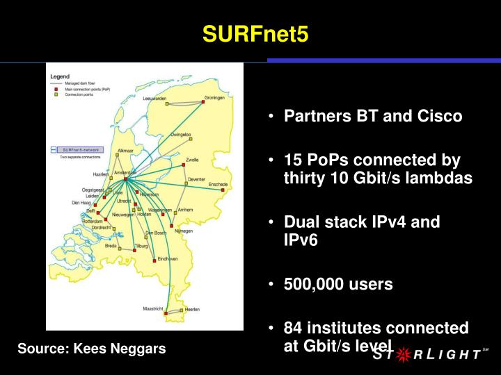 SURFnet5