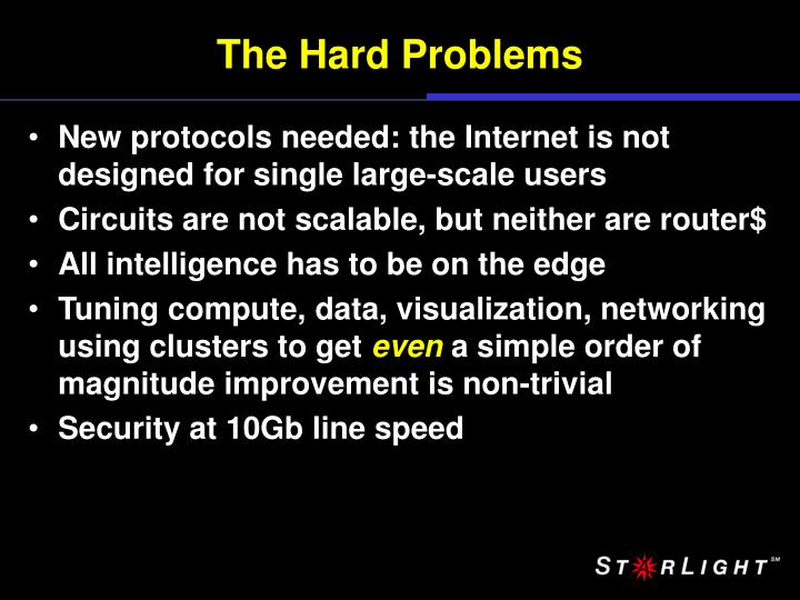 The Hard Problems