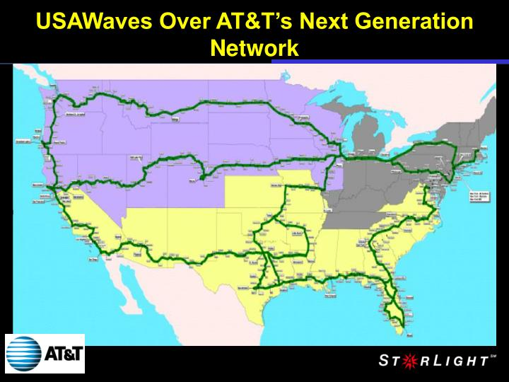 USAWaves Over AT&T's Next Generation Network