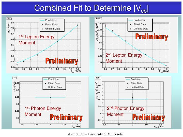 Combined Fit to Determine |V