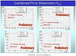 combined fit to determine v cb8