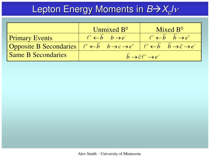 Lepton Energy Moments in