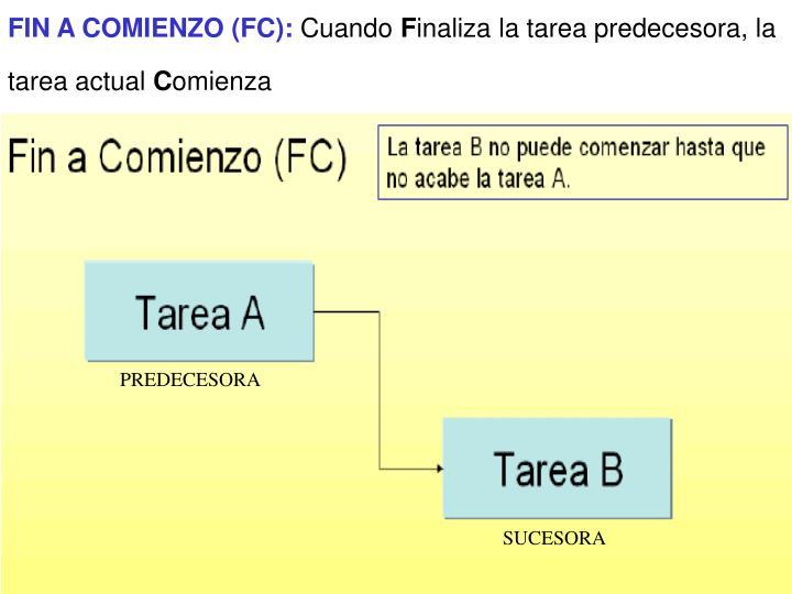 FIN A COMIENZO (FC):
