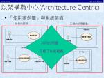 architecture centric3