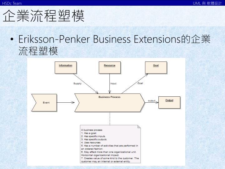 企業流程塑模