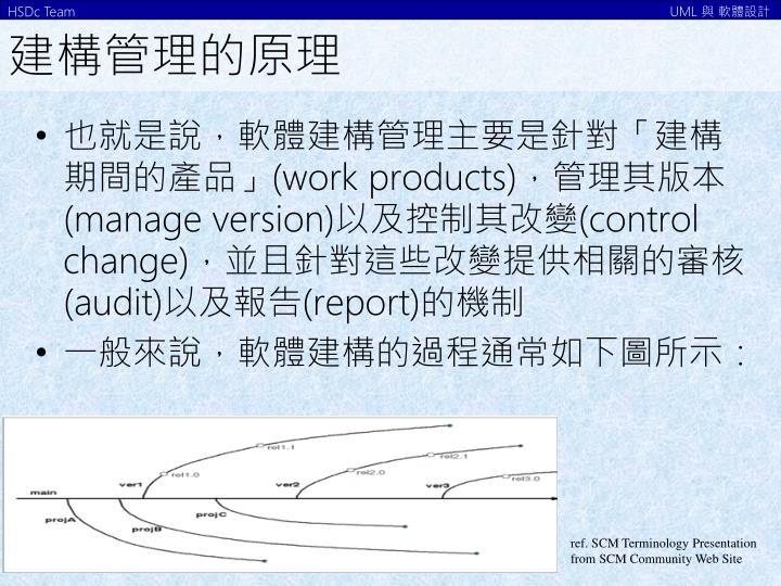 建構管理的原理