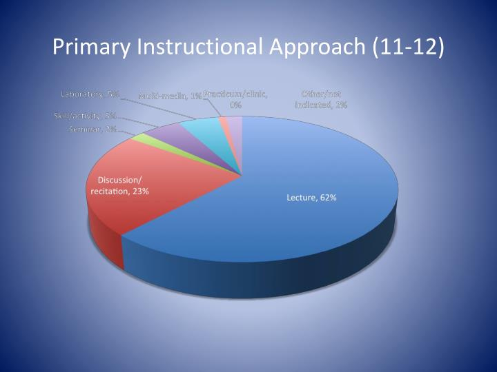 Primary Instructional Approach (11-12)