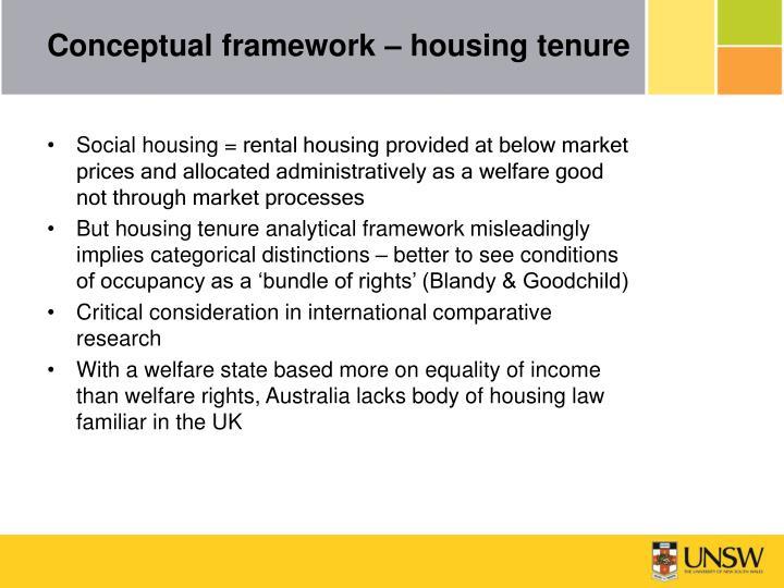 Conceptual framework – housing tenure
