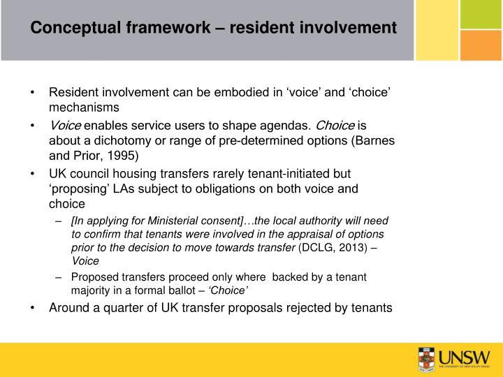 Conceptual framework – resident involvement