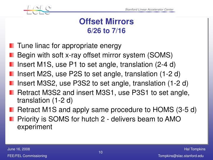 Offset Mirrors