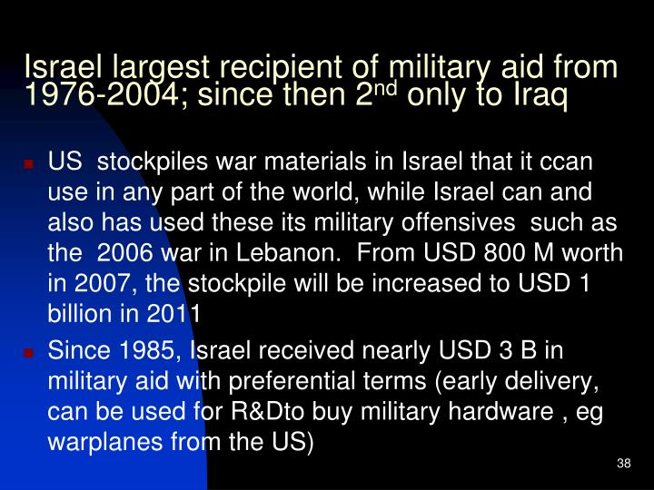 Israel largest recipient of military aid from 1976-2004; since then 2