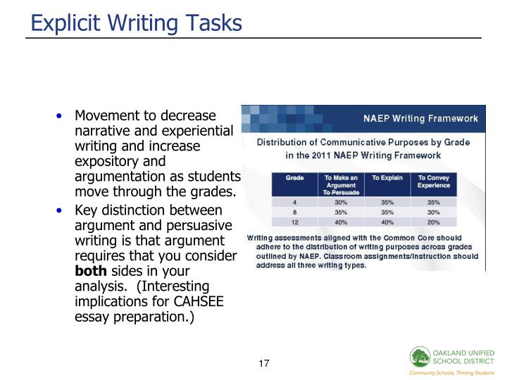 Explicit Writing Tasks