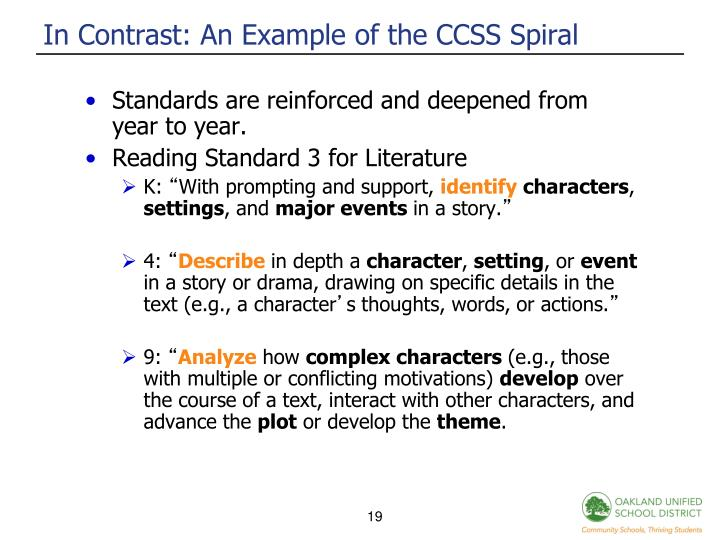 In Contrast: An Example of the CCSS Spiral