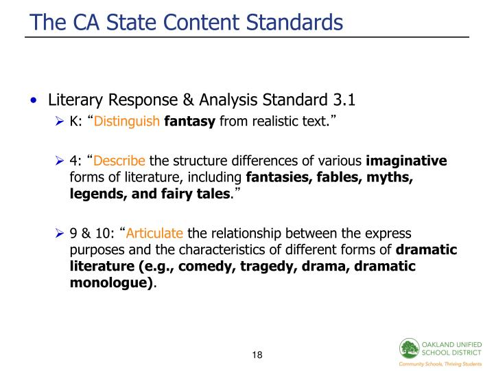 The CA State Content Standards