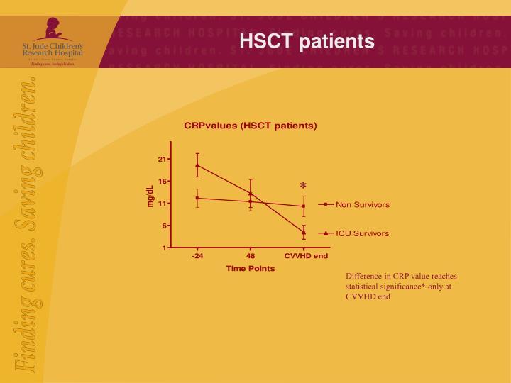 HSCT patients