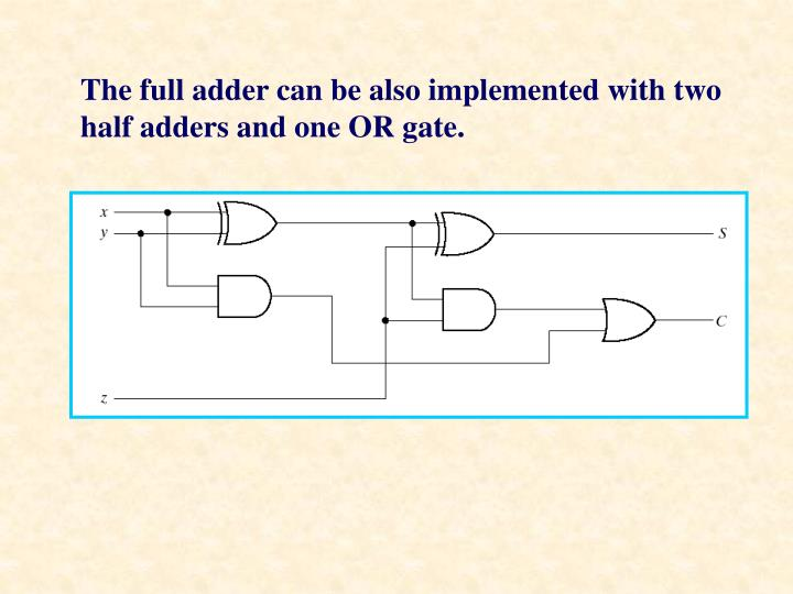 The full adder can be also implemented with two half adders and one OR gate.