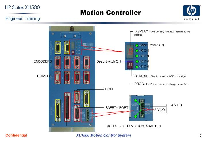 Motion Controller