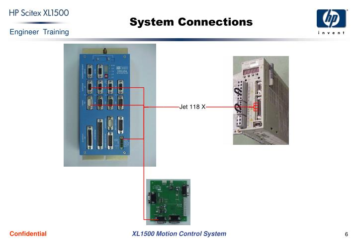 System Connections