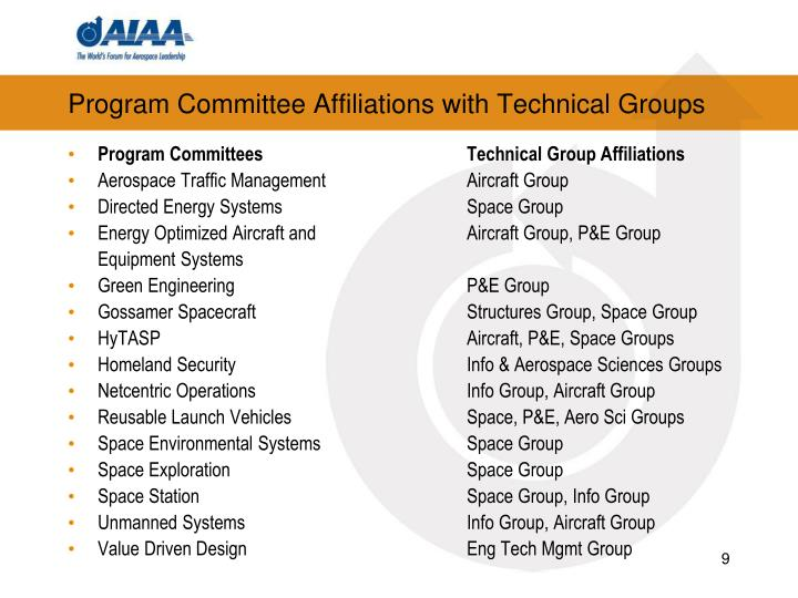 Program Committee Affiliations with Technical Groups