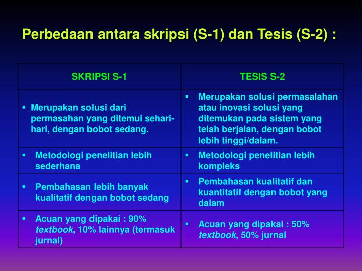 Perbedaan antara skripsi (S-1) dan Tesis (S-2) :