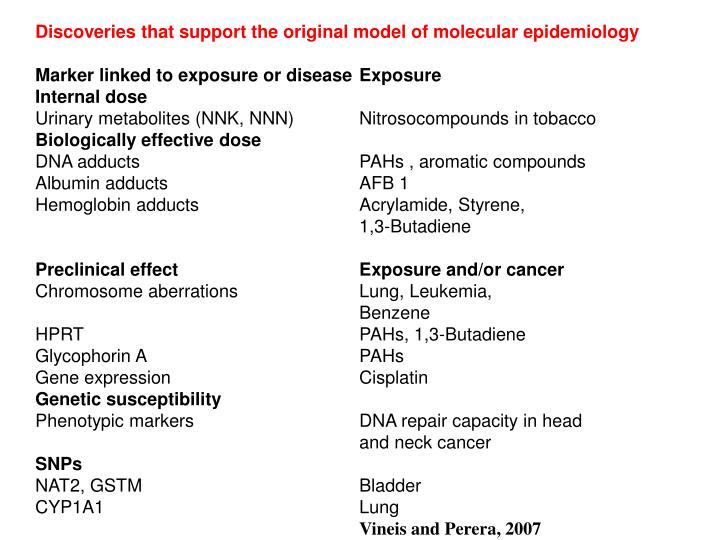 Discoveries that support the original model of molecular epidemiology