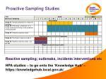 proactive sampling studies