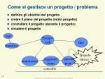 come si gestisce un progetto problema