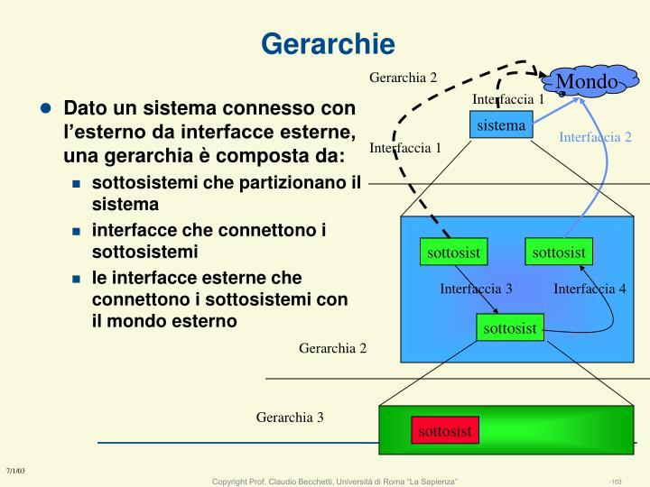 Gerarchie