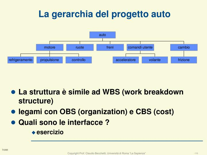 La struttura è simile ad WBS (work breakdown structure)