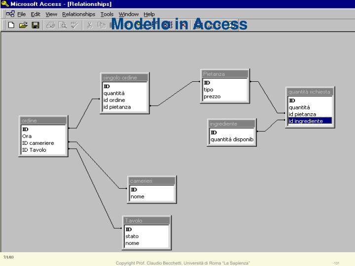 Modello in Access