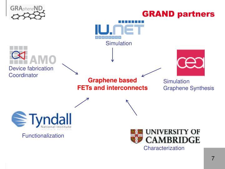 GRAND partners