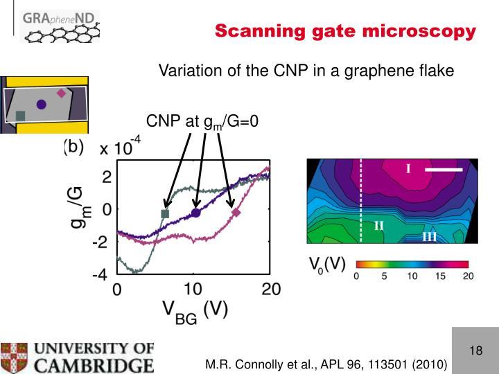 Scanning gate microscopy