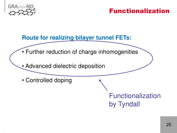 Functionalization