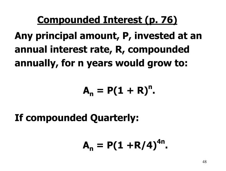 Compounded Interest (p. 76)