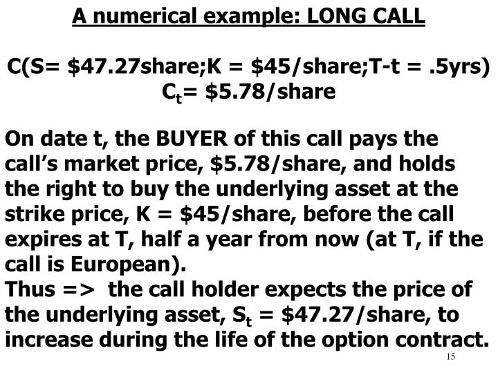 A numerical example: LONG CALL
