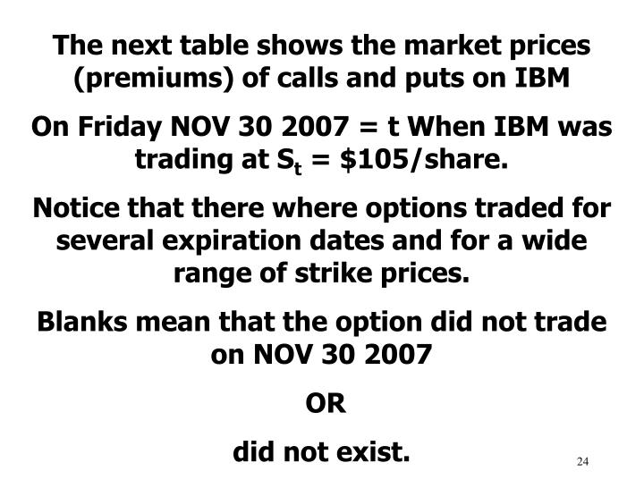 The next table shows the market prices (premiums) of calls and puts on IBM