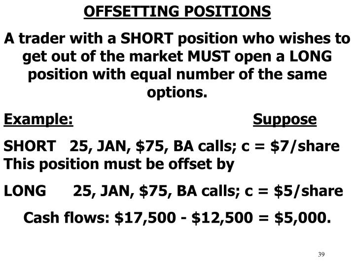 OFFSETTING POSITIONS