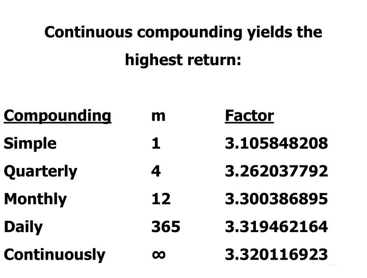 Continuous compounding yields the