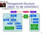 management structure need to be updated