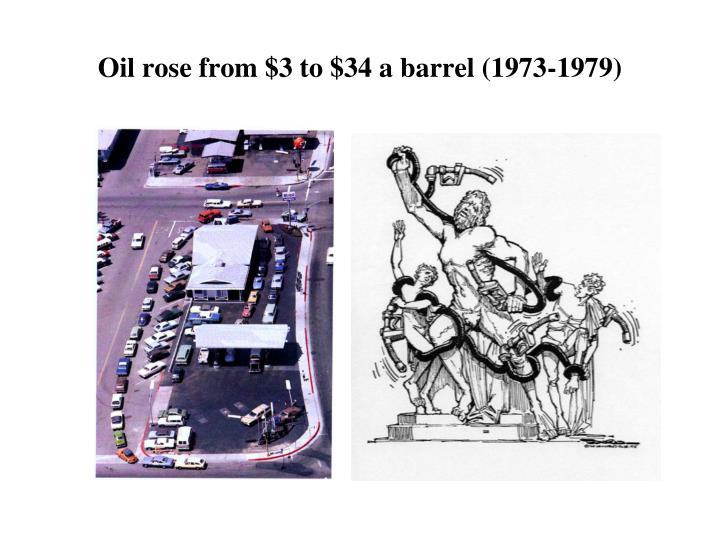 Oil rose from $3 to $34 a barrel (1973-1979)
