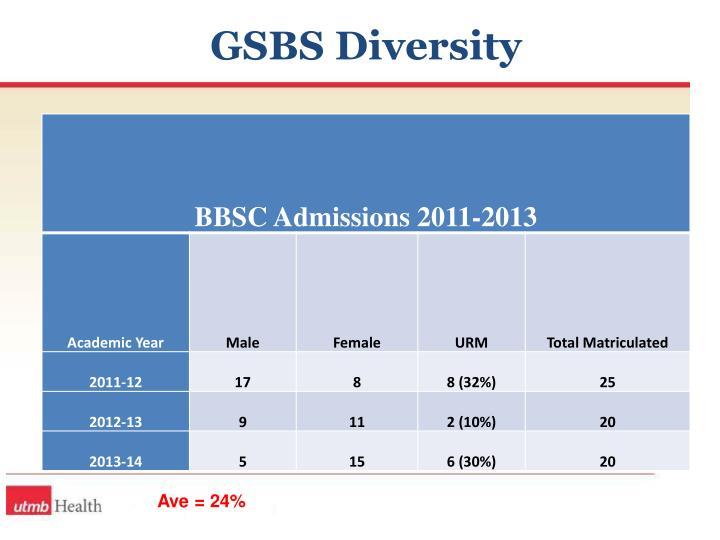 GSBS Diversity