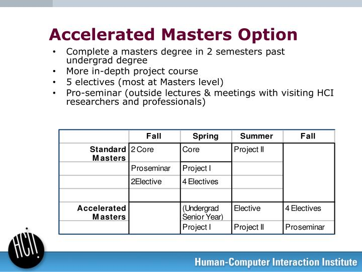 Accelerated Masters Option