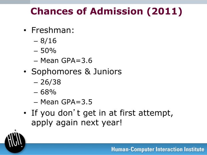 Chances of Admission (2011)