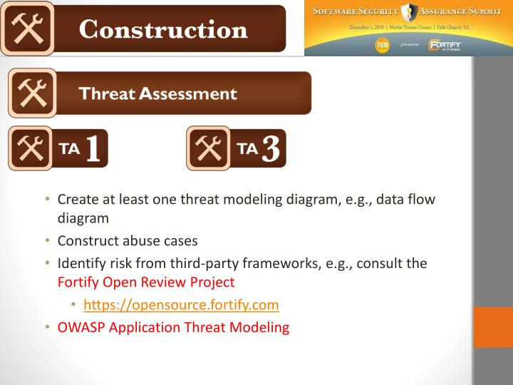 Create at least one threat modeling diagram, e.g., data flow diagram