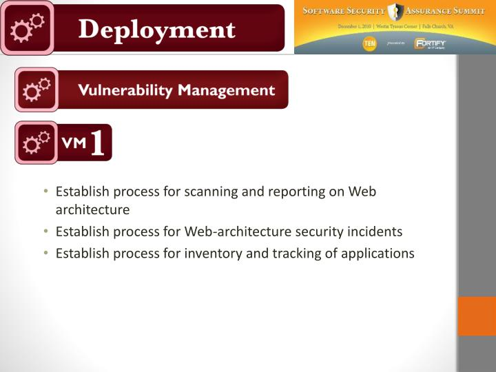 Establish process for scanning and reporting on Web architecture