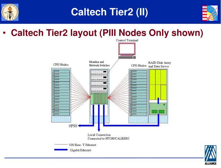 Caltech Tier2 (II)