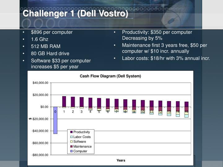 Challenger 1 (Dell Vostro)