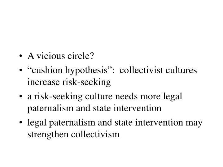 A vicious circle?