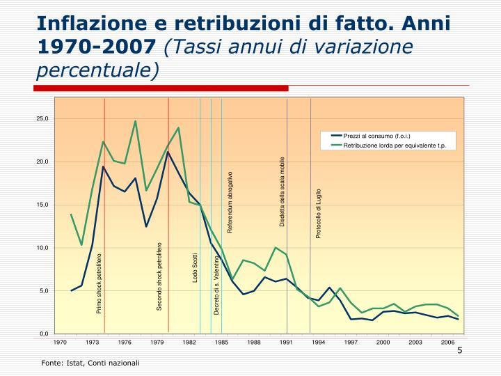 Inflazione e retribuzioni di fatto. Anni 1970-2007