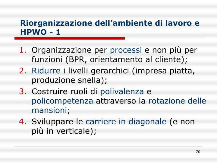Riorganizzazione dell'ambiente di lavoro e HPWO - 1